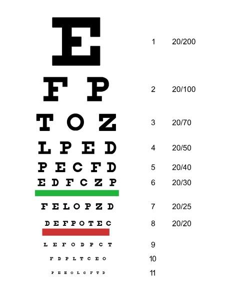 Koristni nasveti za izbiro očal